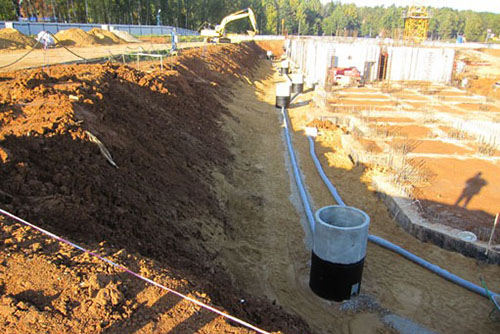 Этапы проектирования ливневой канализации